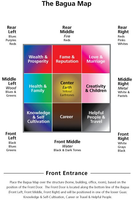 As A Feng Shui Color Chart